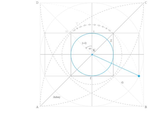 Image - Development Wheel