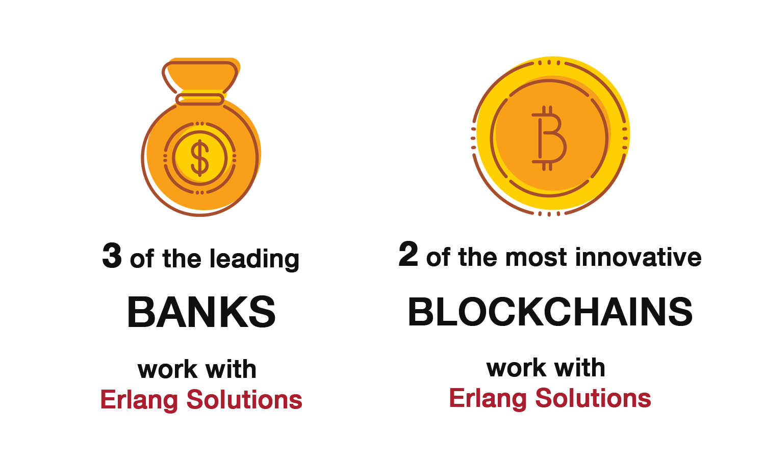Finance & Blockchain leaders work with Erlang Solutions